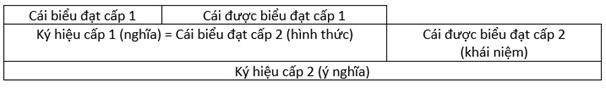 DaiCao-CaiBieuDat